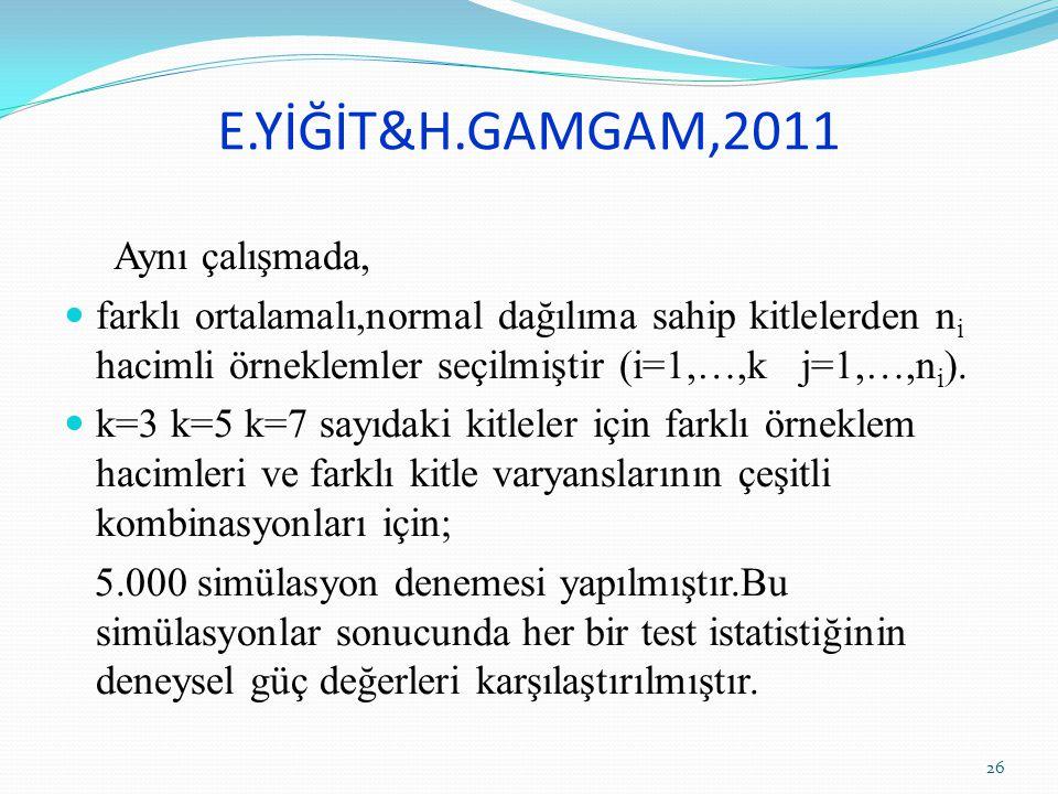 E.YİĞİT&H.GAMGAM,2011 Aynı çalışmada,