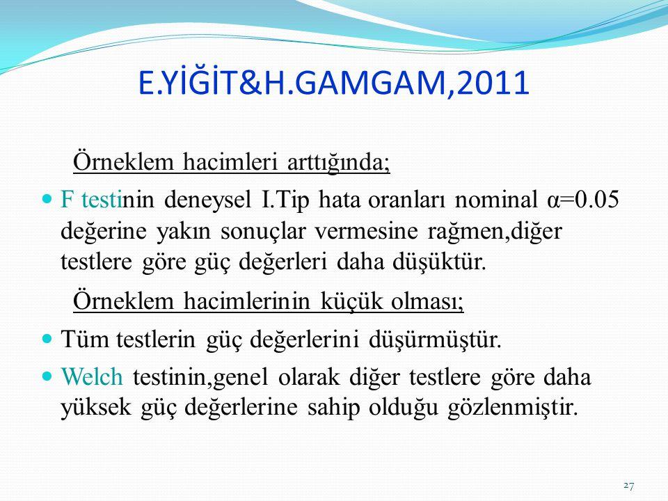 E.YİĞİT&H.GAMGAM,2011 Örneklem hacimleri arttığında;