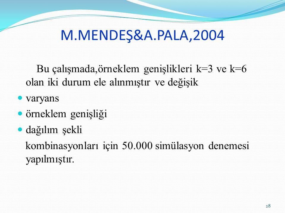 M.MENDEŞ&A.PALA,2004 Bu çalışmada,örneklem genişlikleri k=3 ve k=6 olan iki durum ele alınmıştır ve değişik.