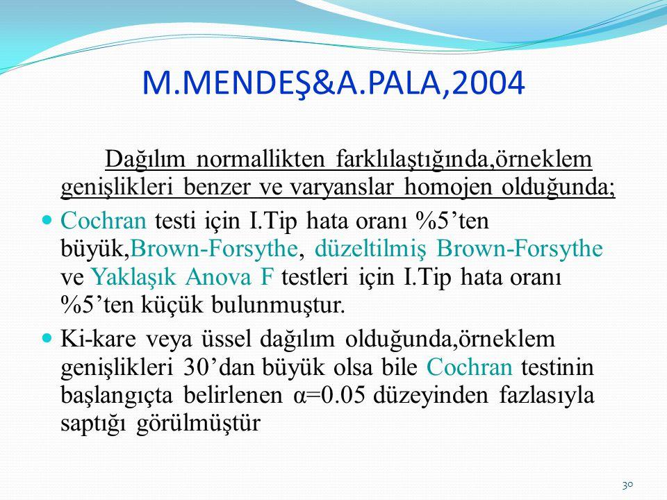 M.MENDEŞ&A.PALA,2004 Dağılım normallikten farklılaştığında,örneklem genişlikleri benzer ve varyanslar homojen olduğunda;