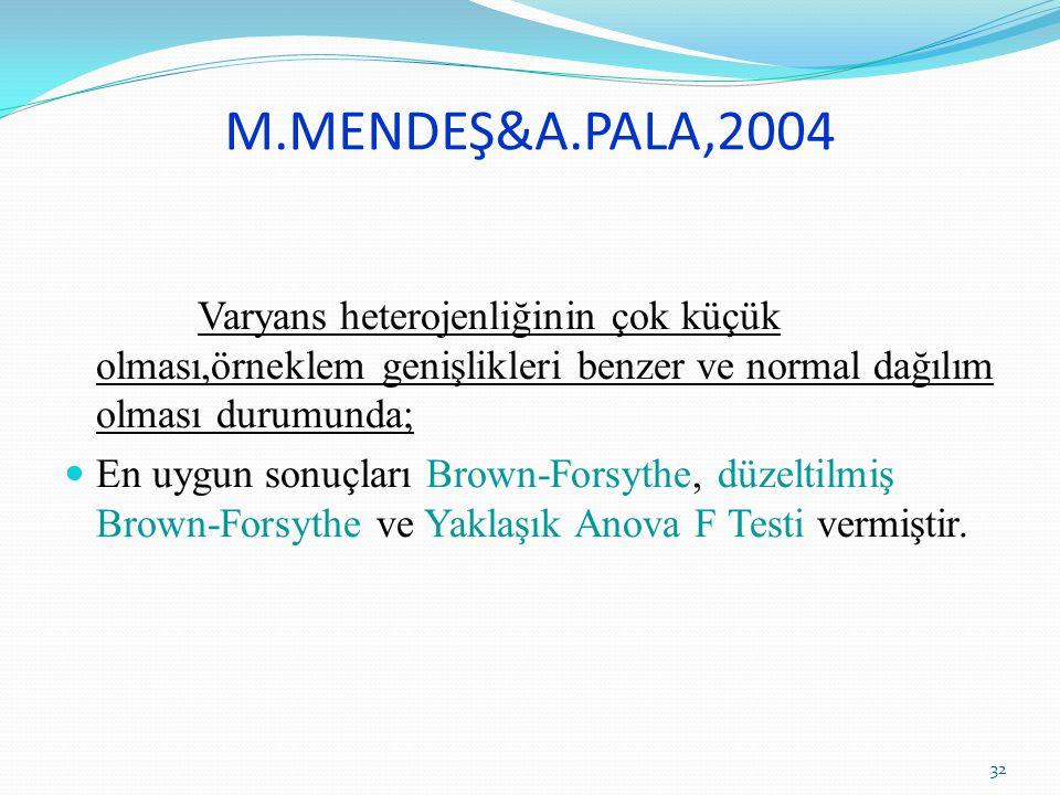 M.MENDEŞ&A.PALA,2004 Varyans heterojenliğinin çok küçük olması,örneklem genişlikleri benzer ve normal dağılım olması durumunda;