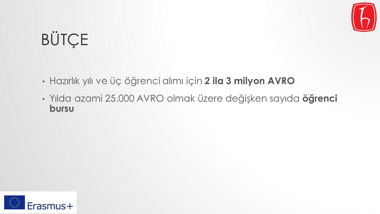 Bütçe Hazırlık yılı ve üç öğrenci alımı için 2 ila 3 milyon AVRO