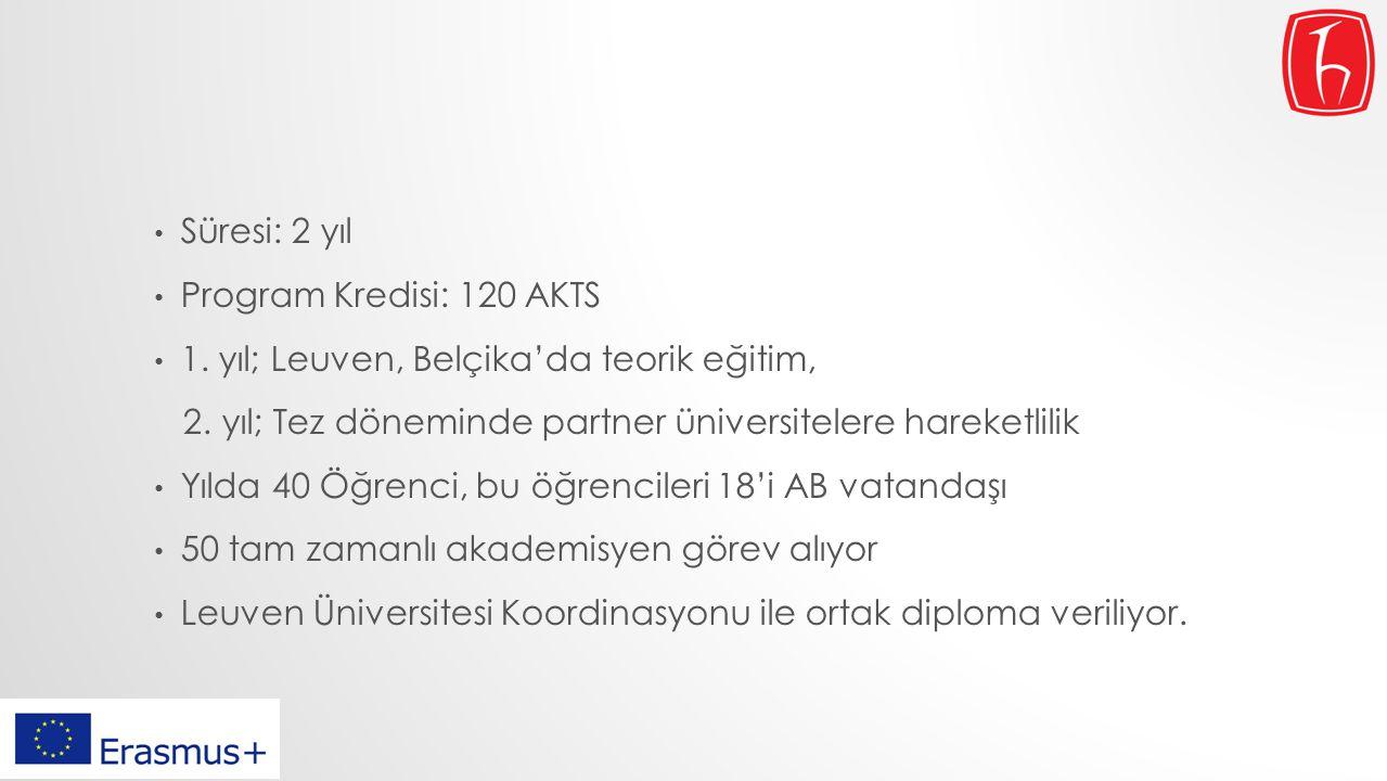 Süresi: 2 yıl Program Kredisi: 120 AKTS. 1. yıl; Leuven, Belçika'da teorik eğitim, 2. yıl; Tez döneminde partner üniversitelere hareketlilik.