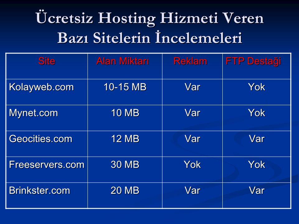 Ücretsiz Hosting Hizmeti Veren Bazı Sitelerin İncelemeleri