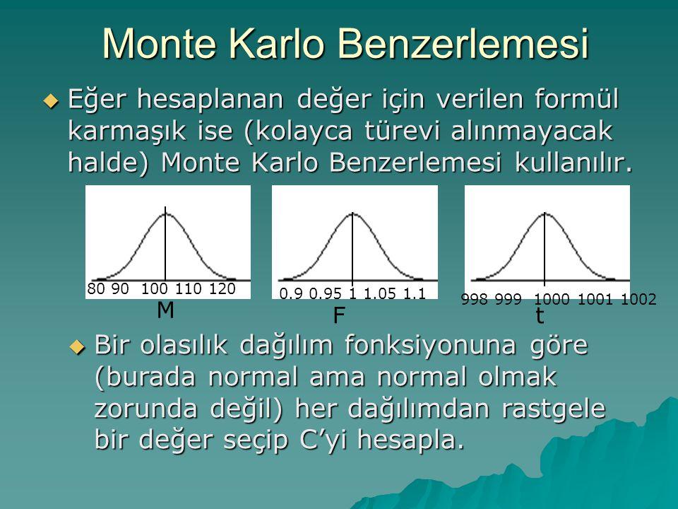 Monte Karlo Benzerlemesi