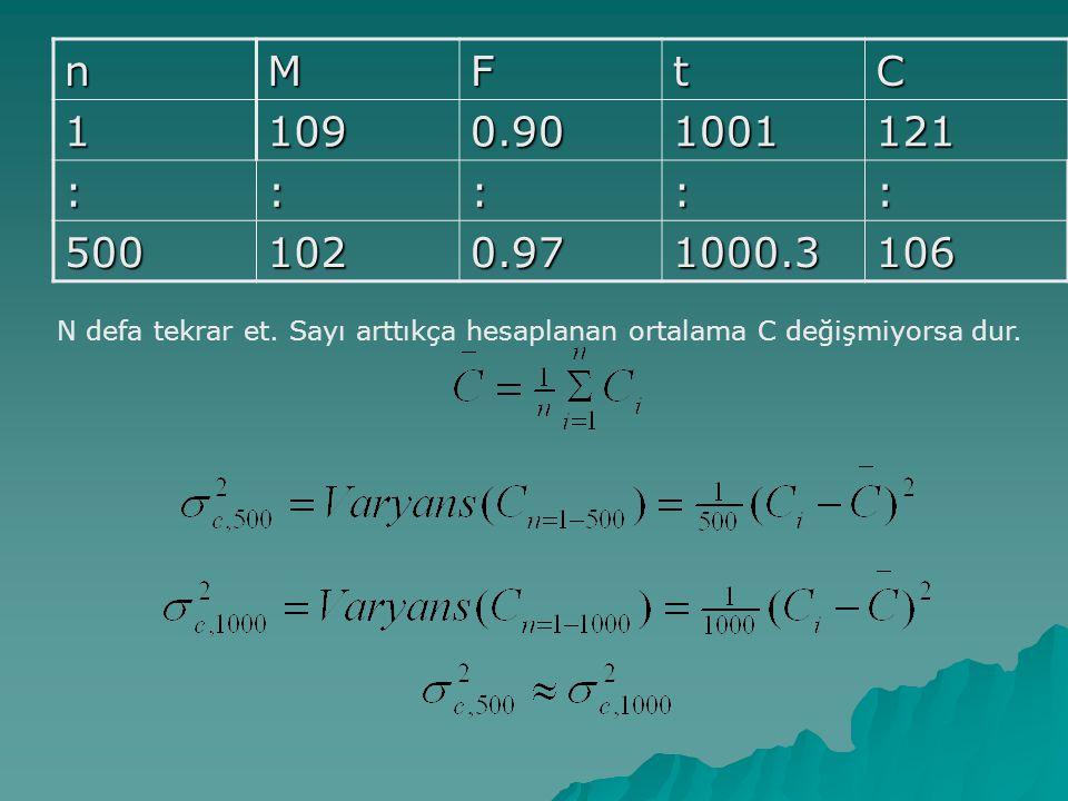n M. F. t. C. 1. 109. 0.90. 1001. 121. : 500. 102. 0.97. 1000.3. 106.