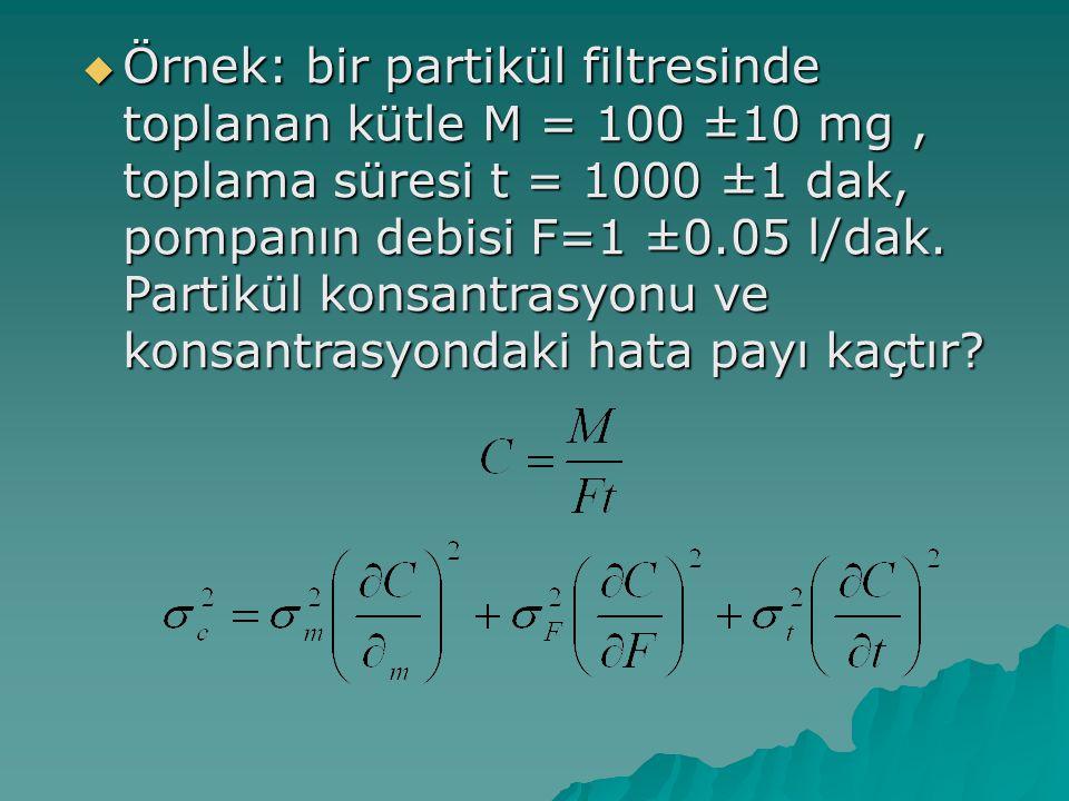 Örnek: bir partikül filtresinde toplanan kütle M = 100 ±10 mg , toplama süresi t = 1000 ±1 dak, pompanın debisi F=1 ±0.05 l/dak.