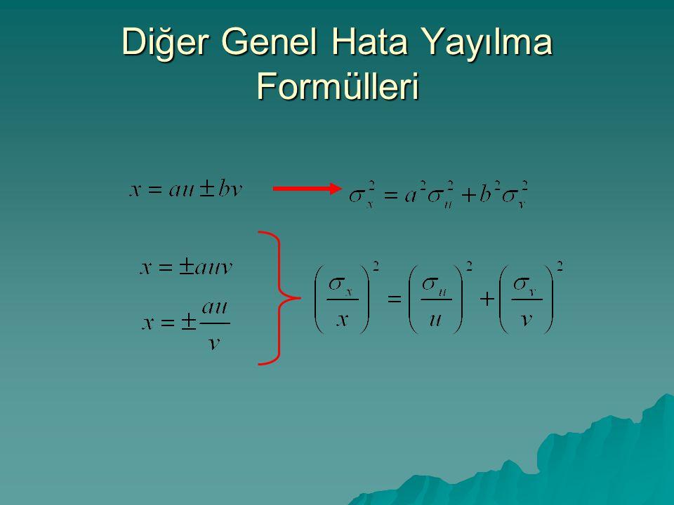 Diğer Genel Hata Yayılma Formülleri