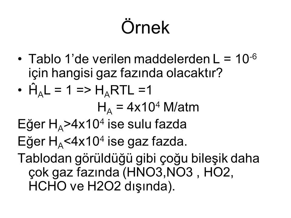 Örnek Tablo 1'de verilen maddelerden L = 10-6 için hangisi gaz fazında olacaktır ĤAL = 1 => HARTL =1.