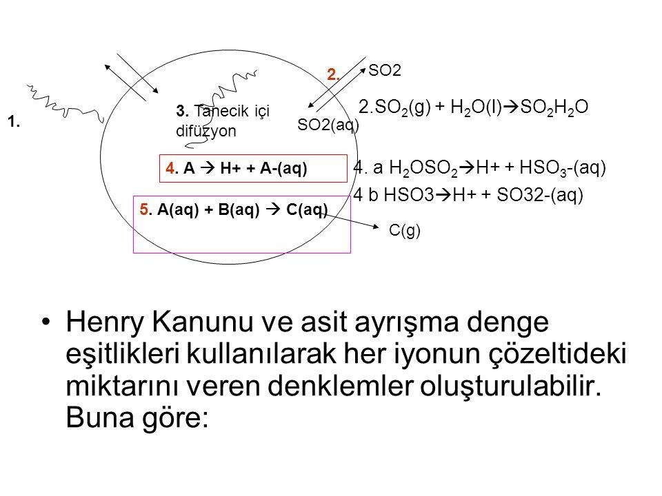 2. SO2. 2.SO2(g) + H2O(l)SO2H2O. 3. Tanecik içi difüzyon. 1. SO2(aq) 4. A  H+ + A-(aq) 4. a H2OSO2H+ + HSO3-(aq)