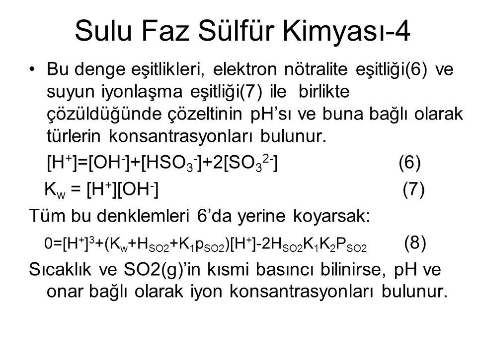 Sulu Faz Sülfür Kimyası-4
