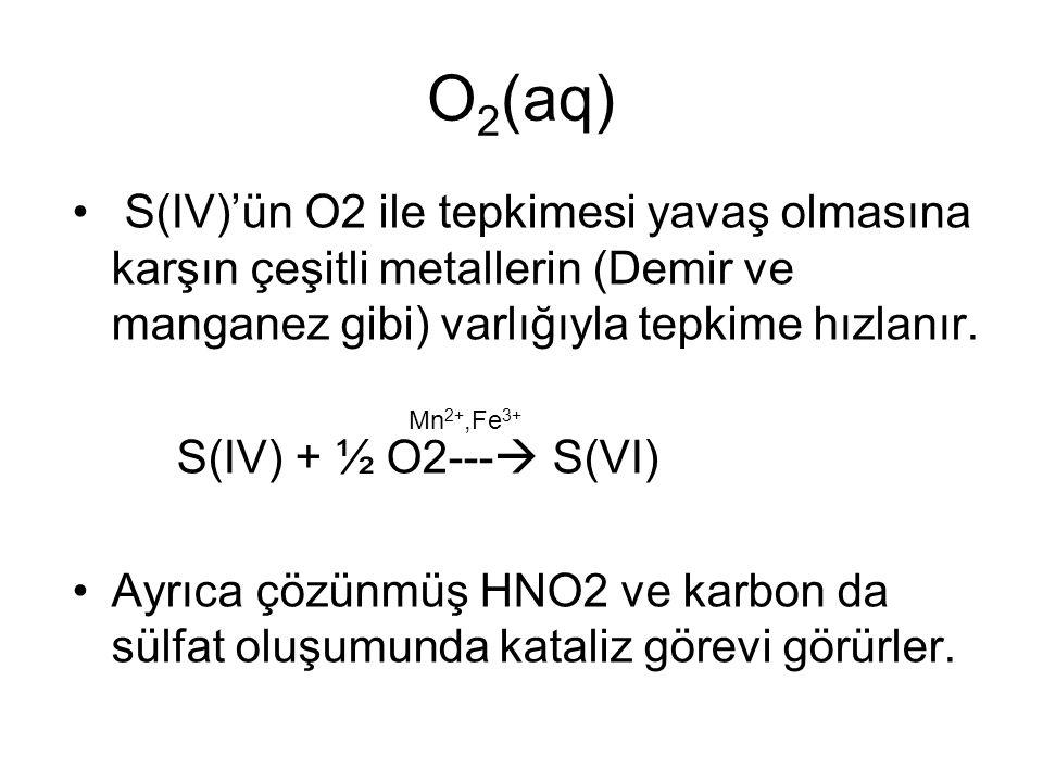 O2(aq) S(IV)'ün O2 ile tepkimesi yavaş olmasına karşın çeşitli metallerin (Demir ve manganez gibi) varlığıyla tepkime hızlanır.