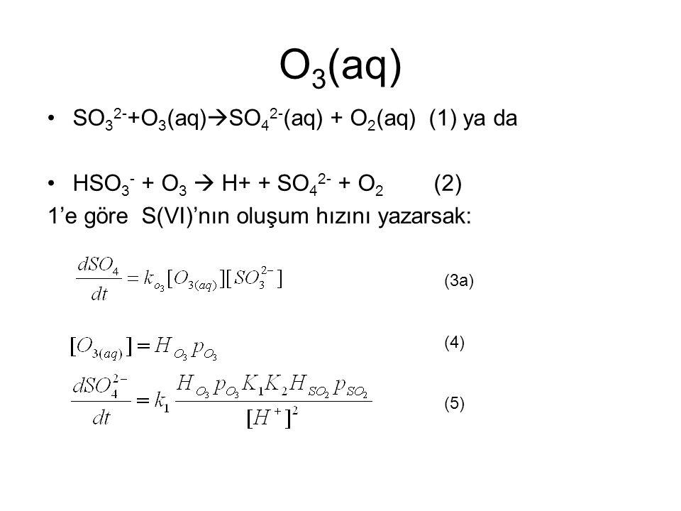 O3(aq) SO32-+O3(aq)SO42-(aq) + O2(aq) (1) ya da