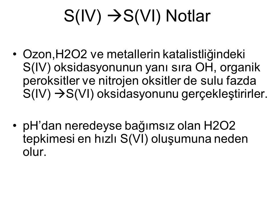 S(IV) S(VI) Notlar