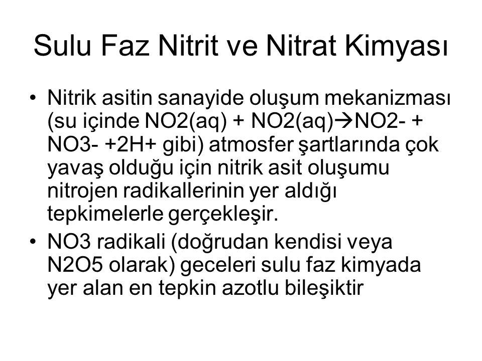 Sulu Faz Nitrit ve Nitrat Kimyası