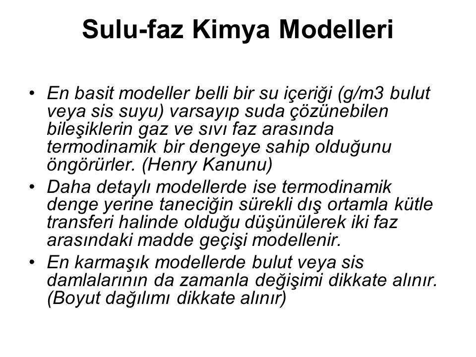Sulu-faz Kimya Modelleri