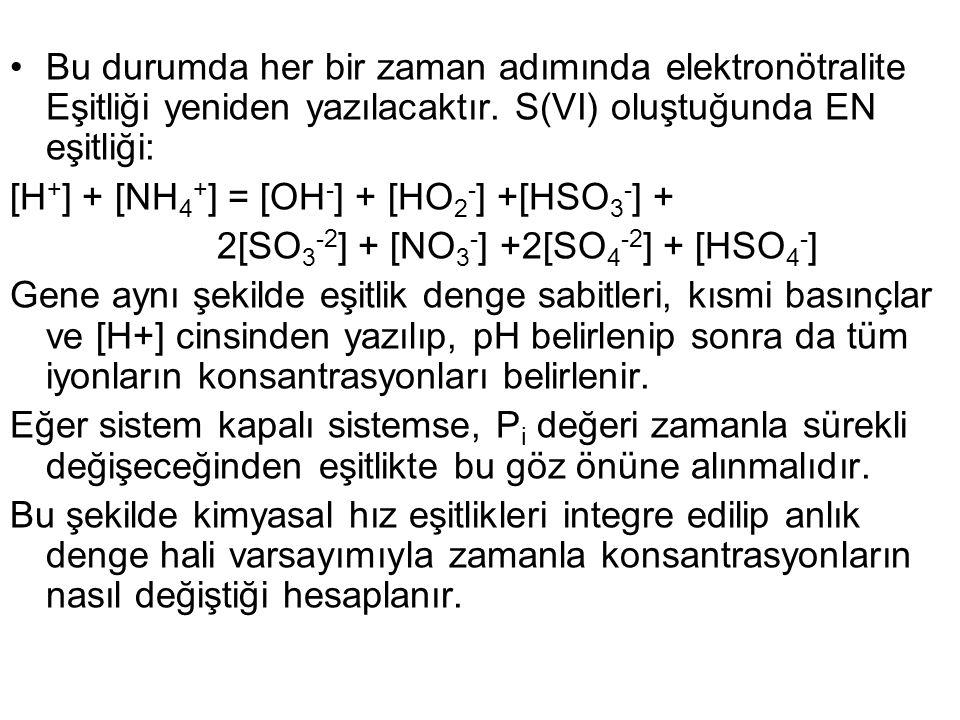 Bu durumda her bir zaman adımında elektronötralite Eşitliği yeniden yazılacaktır. S(VI) oluştuğunda EN eşitliği: