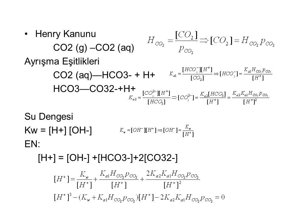 Henry Kanunu CO2 (g) –CO2 (aq) Ayrışma Eşitlikleri. CO2 (aq)—HCO3- + H+ HCO3—CO32-+H+ Su Dengesi.