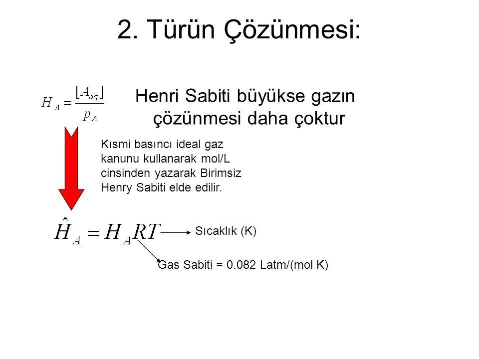 2. Türün Çözünmesi: Henri Sabiti büyükse gazın çözünmesi daha çoktur