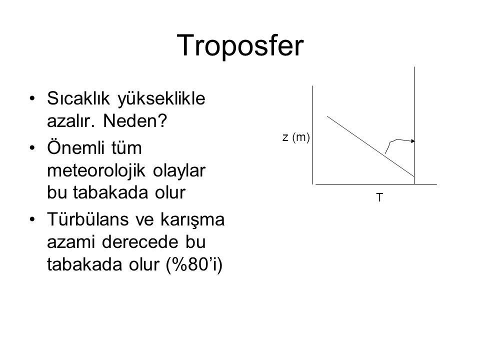 Troposfer Sıcaklık yükseklikle azalır. Neden