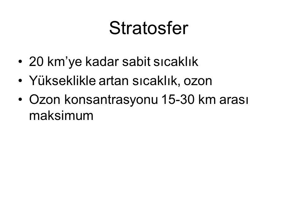 Stratosfer 20 km'ye kadar sabit sıcaklık