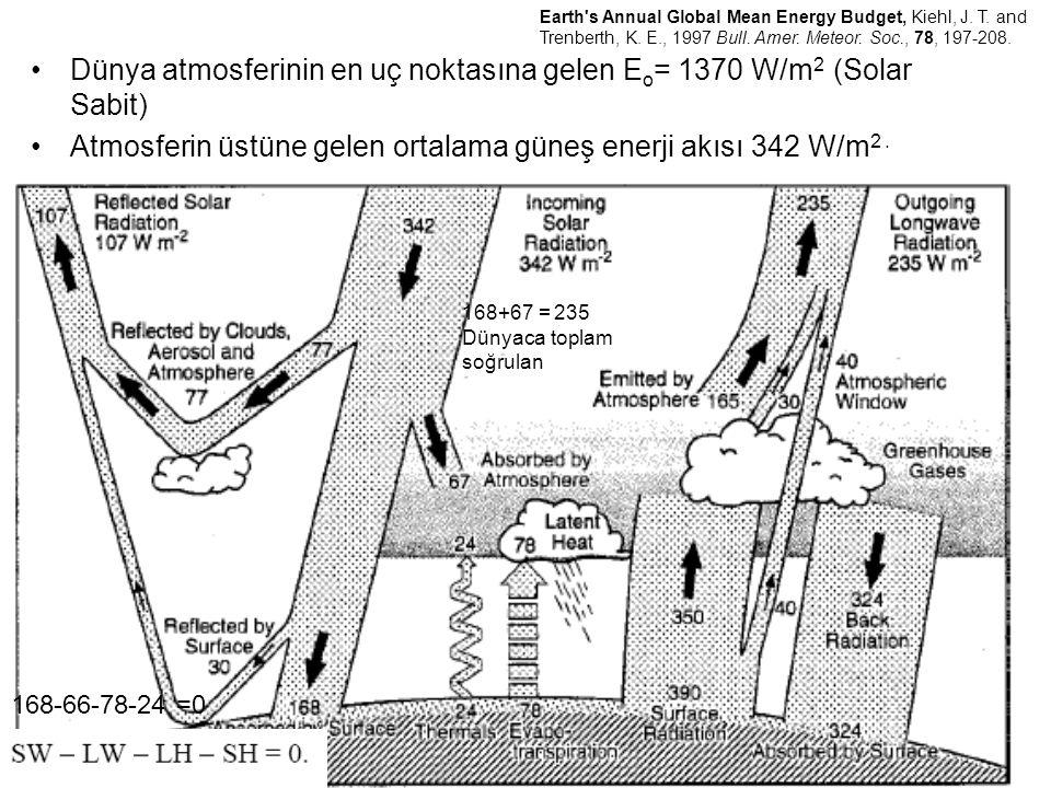 Dünya atmosferinin en uç noktasına gelen Eo= 1370 W/m2 (Solar Sabit)