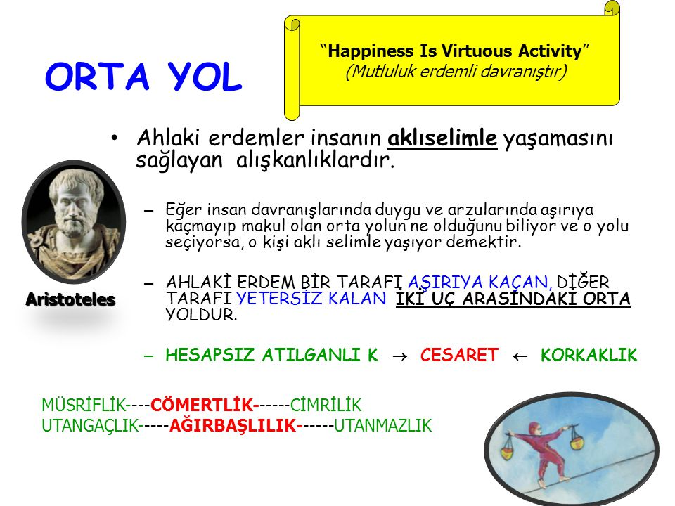 Happiness Is Virtuous Activity