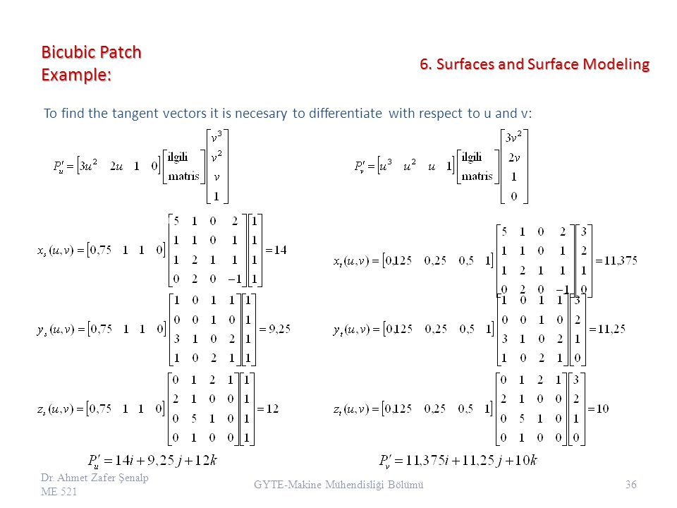Bicubic Patch Example: