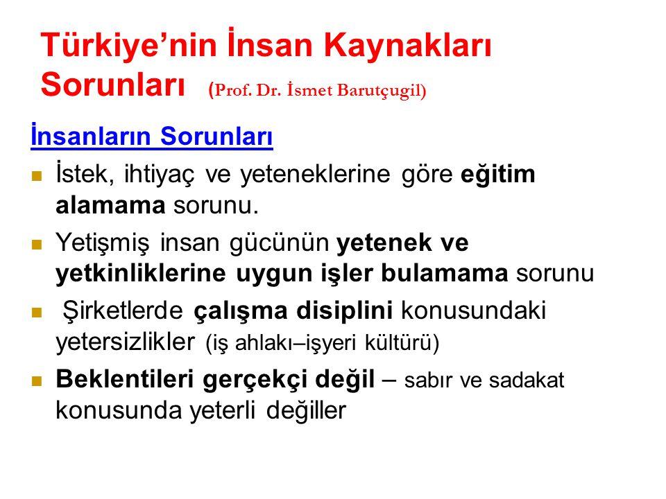 Türkiye'nin İnsan Kaynakları Sorunları (Prof. Dr. İsmet Barutçugil)