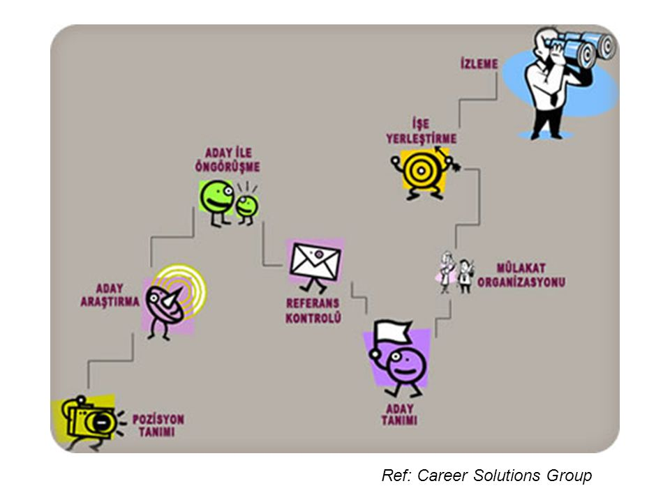 Ref: Career Solutions Group