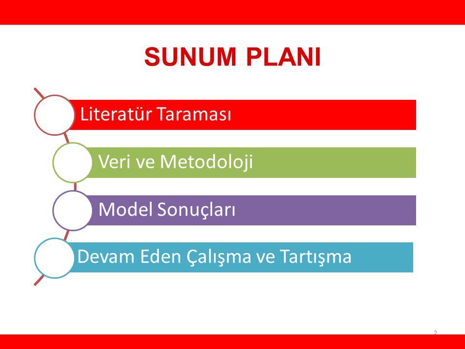 SUNUM PLANI Literatür Taraması Veri ve Metodoloji Model Sonuçları