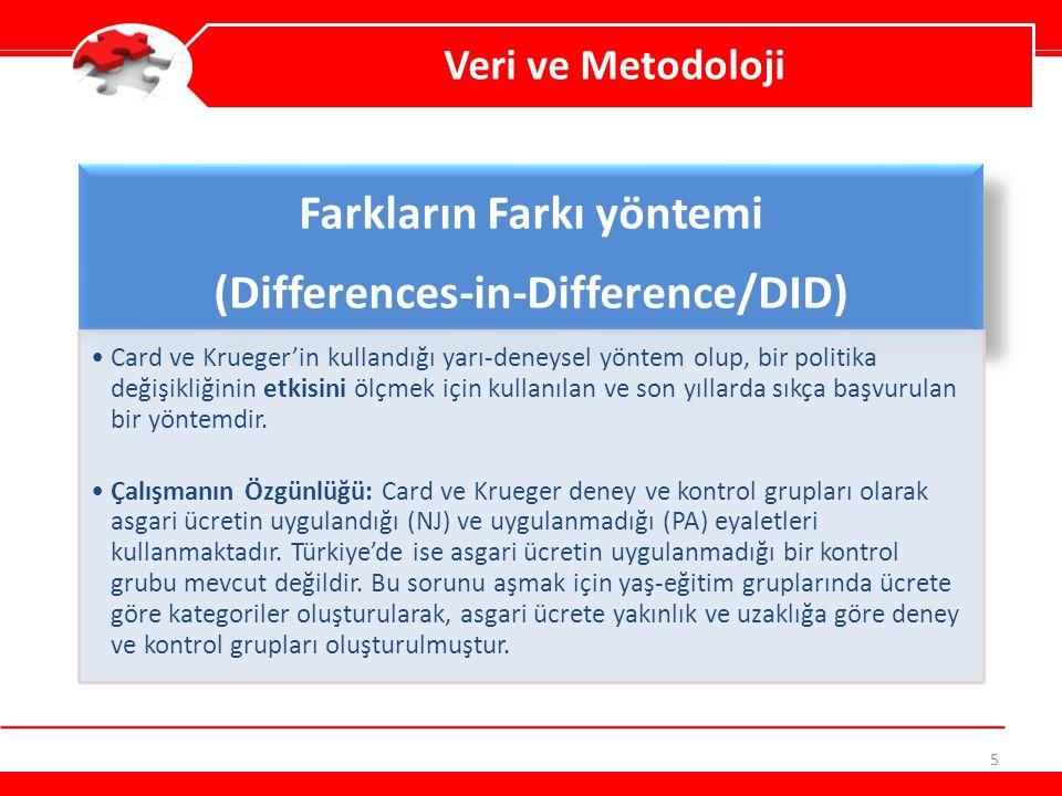 Farkların Farkı yöntemi (Differences-in-Difference/DID)