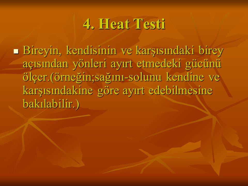 4. Heat Testi
