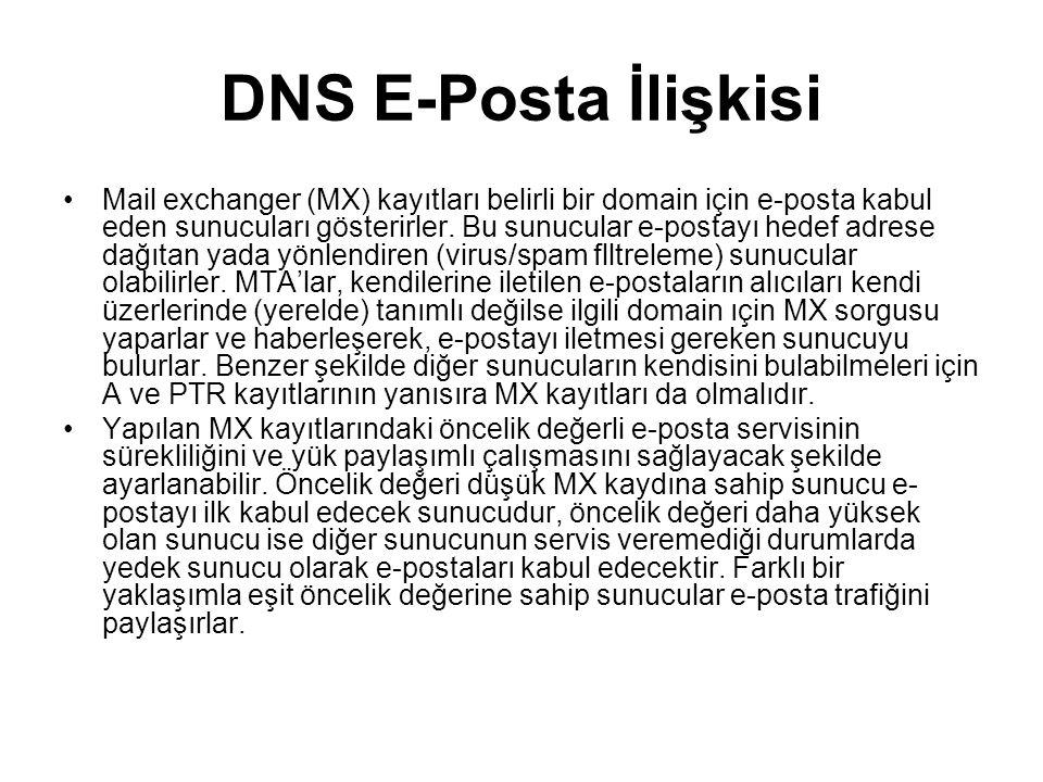 DNS E-Posta İlişkisi