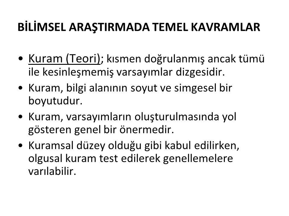 BİLİMSEL ARAŞTIRMADA TEMEL KAVRAMLAR
