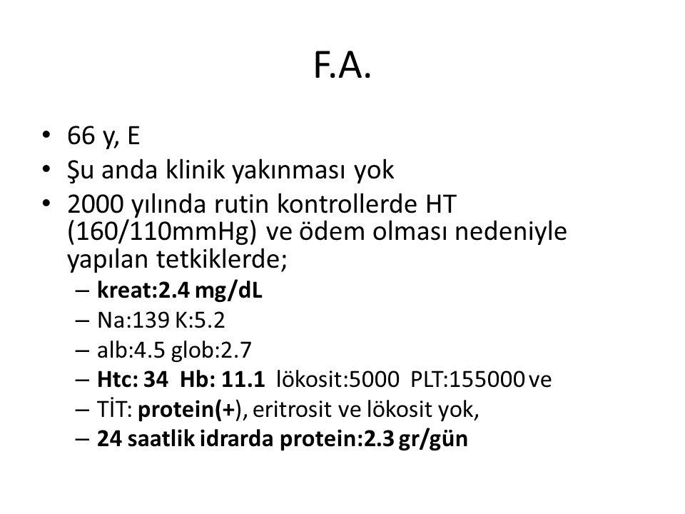F.A. 66 y, E Şu anda klinik yakınması yok