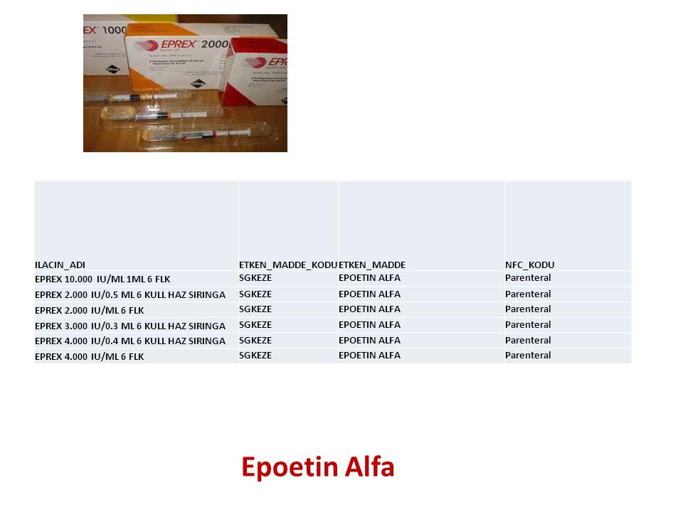 Epoetin Alfa ILACIN_ADI ETKEN_MADDE_KODU ETKEN_MADDE NFC_KODU