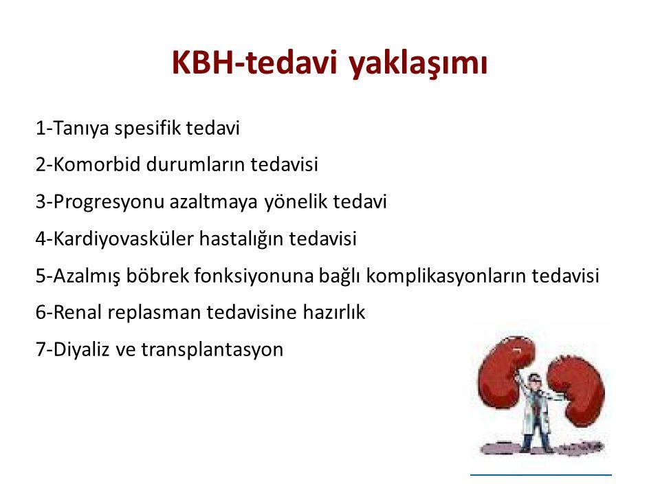 KBH-tedavi yaklaşımı