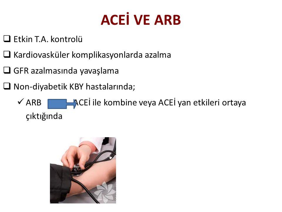 ACEİ VE ARB Etkin T.A. kontrolü