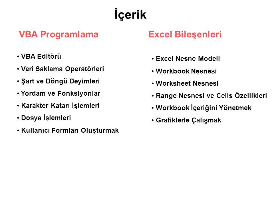 İçerik VBA Programlama Excel Bileşenleri VBA Editörü