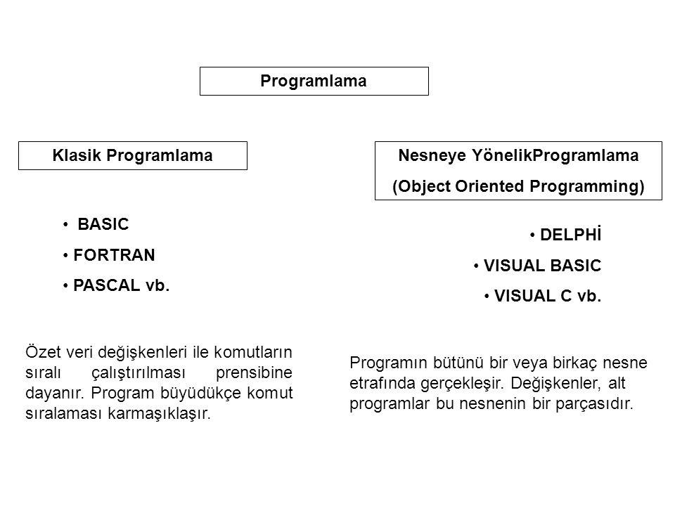 Nesneye YönelikProgramlama (Object Oriented Programming)