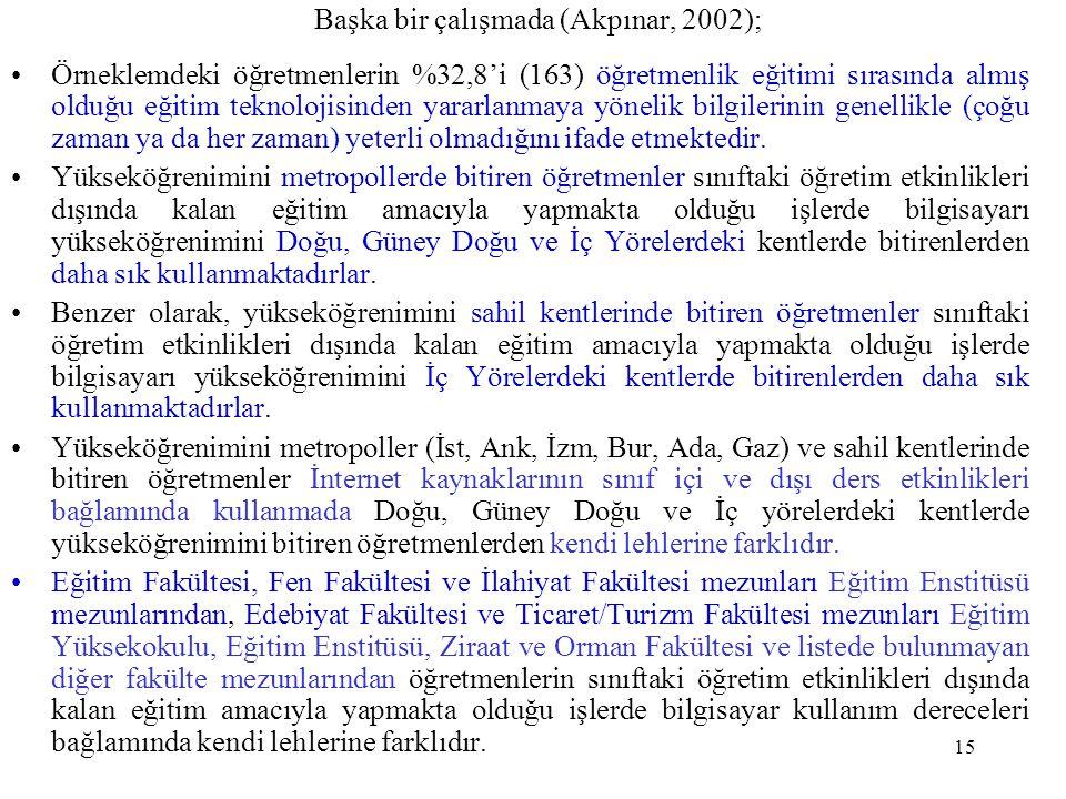 Başka bir çalışmada (Akpınar, 2002);