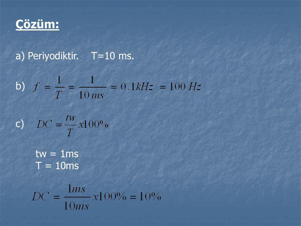 Çözüm: a) Periyodiktir. T=10 ms. b) c) tw = 1ms T = 10ms