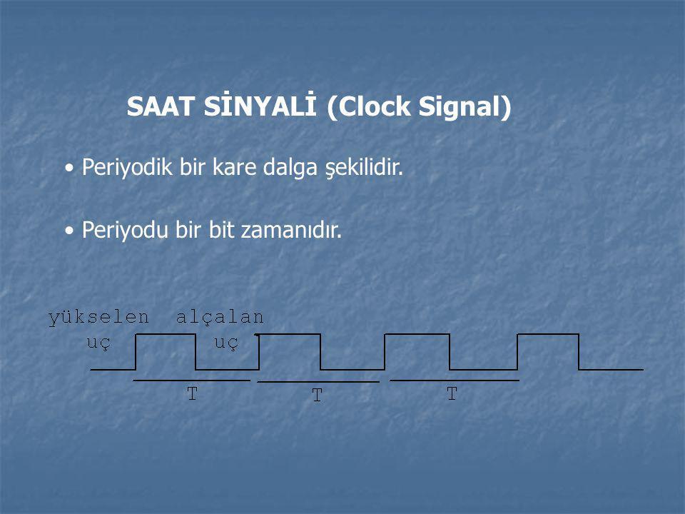 SAAT SİNYALİ (Clock Signal)