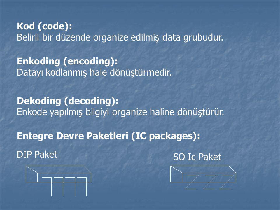 Kod (code): Belirli bir düzende organize edilmiş data grubudur. Enkoding (encoding): Datayı kodlanmış hale dönüştürmedir.