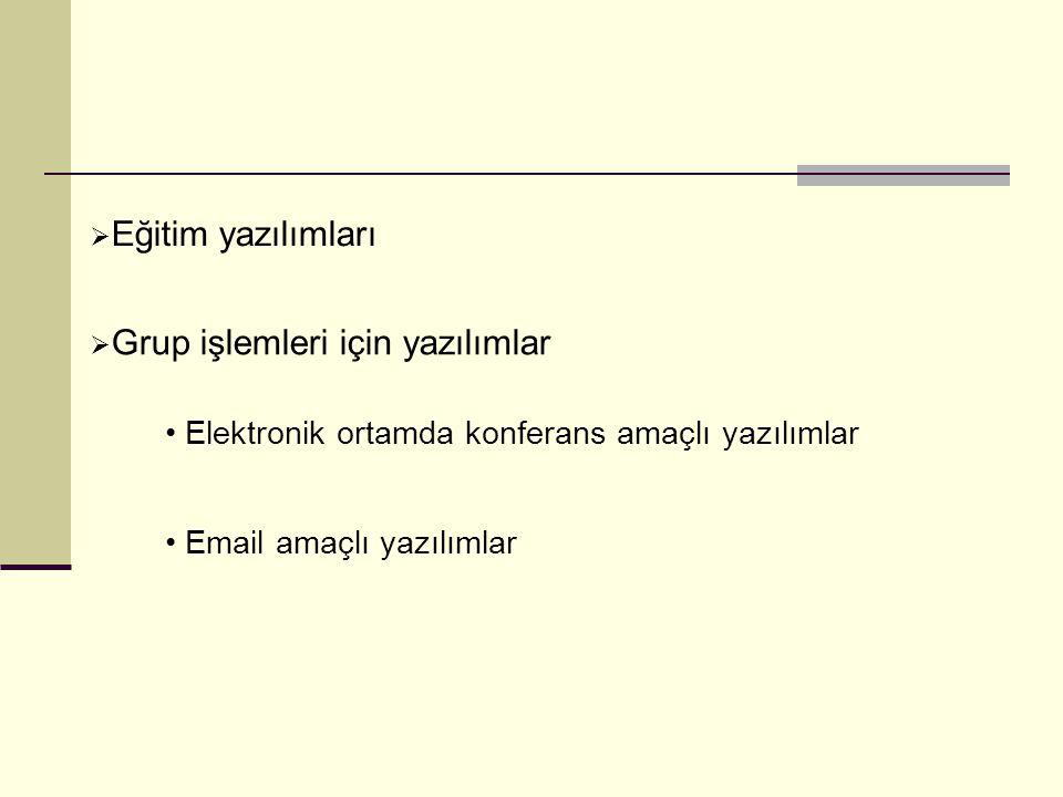 Elektronik ortamda konferans amaçlı yazılımlar