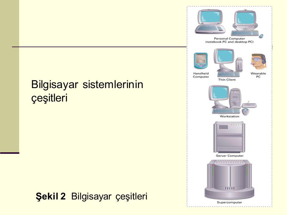 Bilgisayar sistemlerinin çeşitleri
