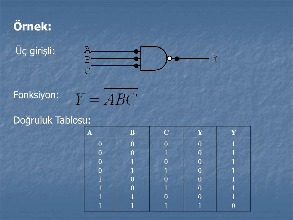 Örnek: Üç girişli: Fonksiyon: Doğruluk Tablosu: A B C Y 1