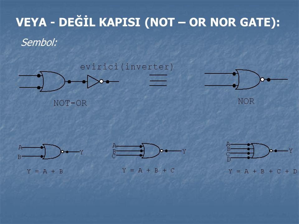 VEYA - DEĞİL KAPISI (NOT – OR NOR GATE):