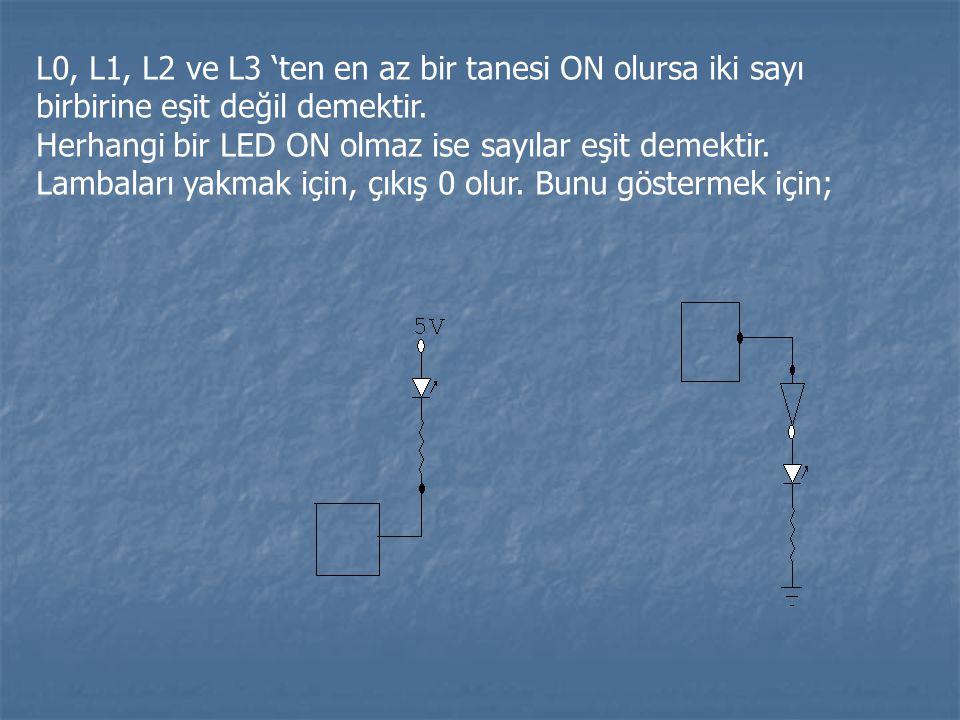L0, L1, L2 ve L3 'ten en az bir tanesi ON olursa iki sayı birbirine eşit değil demektir.